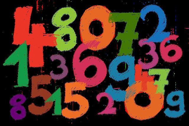 Matematiikkaa lapsen omassa tahdissa, osa 3